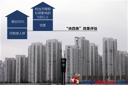 房贷新政已过满月 利率或有上浮看巢湖楼市现状