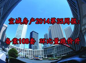 宣城房产2014第35周报:备案108套 环比量平价升