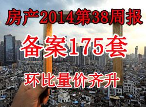宣城房产2014第38周报:备案175套 环比量价齐升