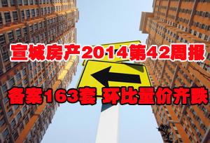 宣城房产2014第42周报:备案163套 环比量价齐生