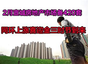 2月宣城房地产市场备468套 同环上涨迎金三到来