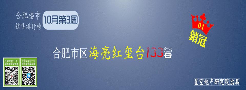10月第3周合肥九区排行榜海亮红玺台133套夺冠