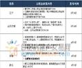 2015年全国公积金新政一览 合肥暂无调整(名单)