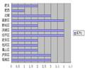 开盘解析|红五后合肥6月约32盘五千套房源入市
