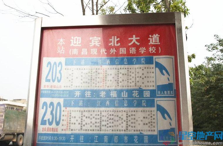 华宇尚城周边环境图
