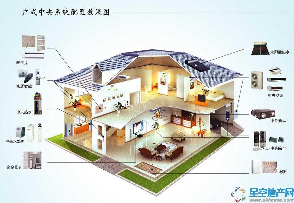 别墅立体效果图
